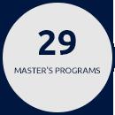28 Master's Programs