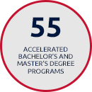 49 Accelerated Bachelor's and Master's Degree Programs