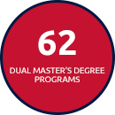 59 Dual Master's Degree Programs