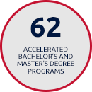62 Accelerated Bachelor's and Master's Degree Programs