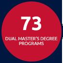 73 Dual Master's Degree Programs