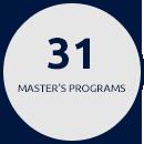 31 Master's Programs