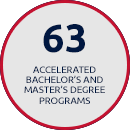 63 Accelerated Bachelor's and Master's Degree Programs