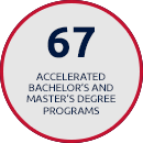 67 Accelerated Bachelor's and Master's Degree Programs