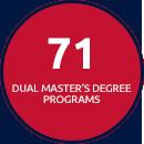 71 Dual Master's Degree Programs