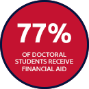 77% of Doctoral Students Receive Financial Aid
