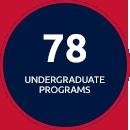78 Undergraduate Programs