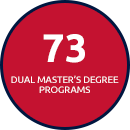 73 Dual Master's Degree Programs